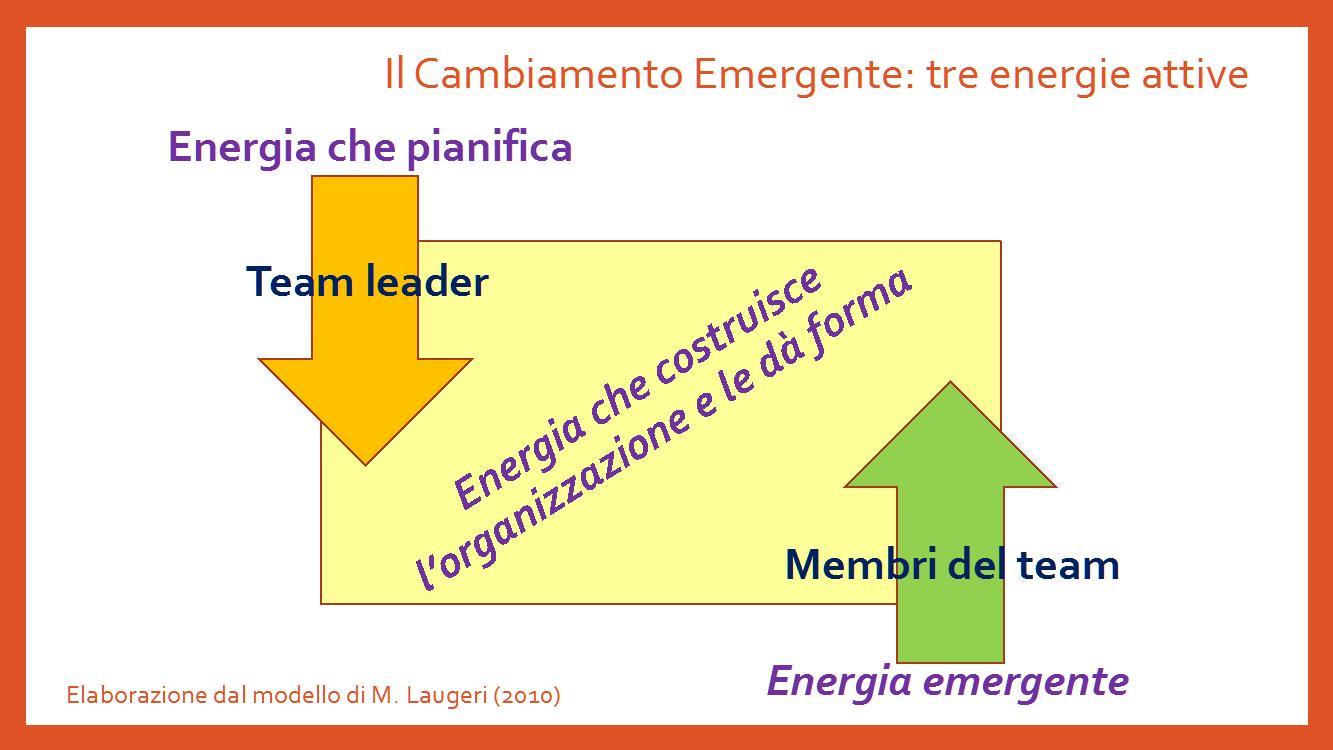 schema-organizzazioni-vitali